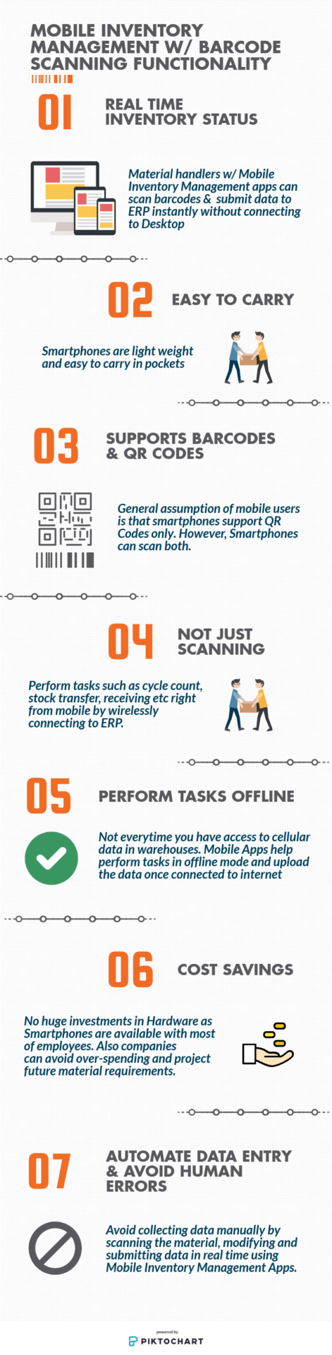 Inventory Management Barcode Scanning Infographic